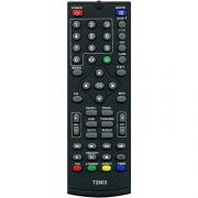 Пульт дистанционного управления SKYVISION T2202, T2603 (DVB-T2) в интернет магазине Импульс, фото